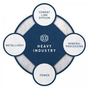 schaubild_judithindustrial_heavy_industry